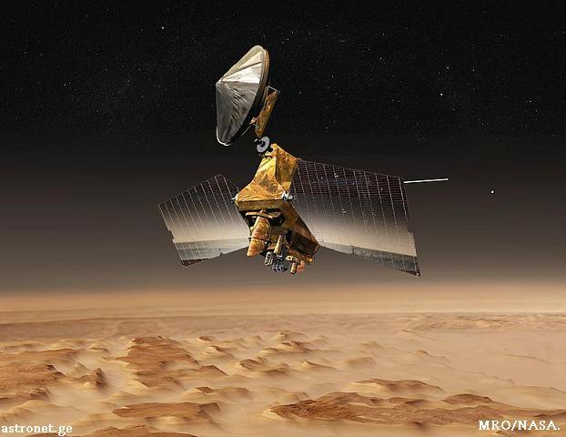მარსის ორბიტალური მზვერავები