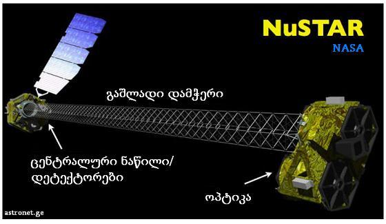 nustar_nasa