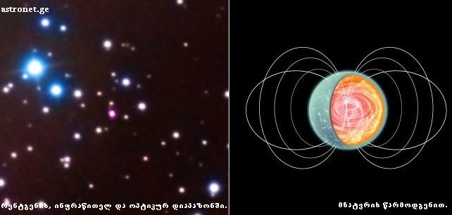 magnetari ucnauri