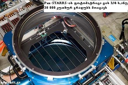 Pan STARRS-1 matrica