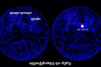 ასტროფიზიკოსები უძლიერესი გამა-ანთბის მექანიზმში გაერკვნენ