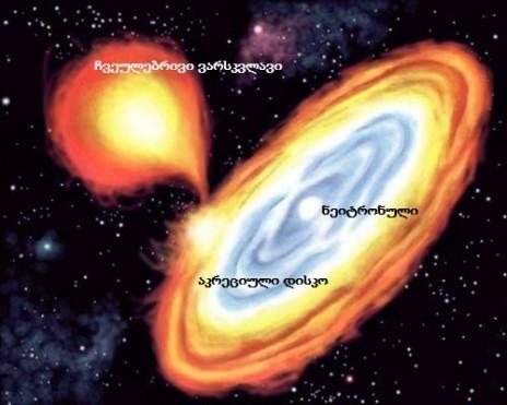 ნეიტრონული ვარსკვლავების დამამუხრუჭებელი გაზი