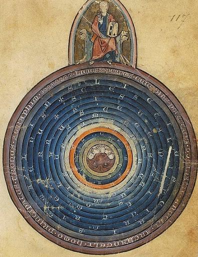 შუა საუკუნეების მულტისამყაროს შესახებ