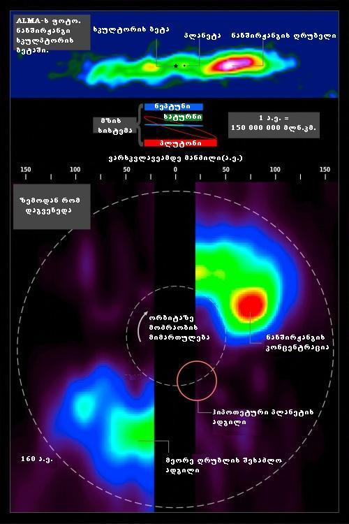 kometebis gamanadgyrebeli konveiri
