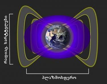 dedami magn sfero