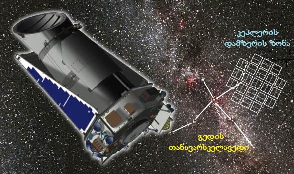 Kepler2 damz zona
