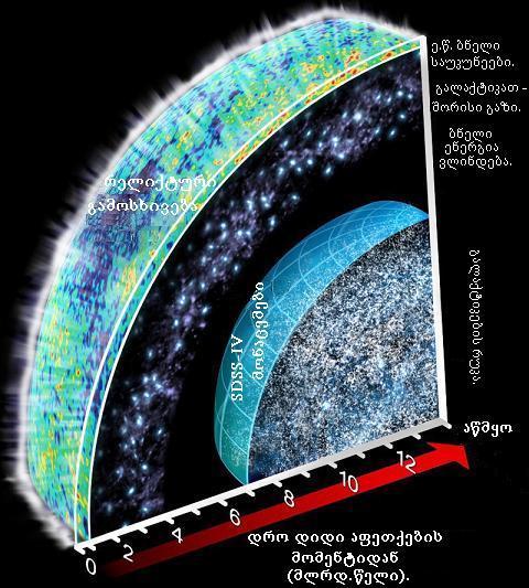 big bang sfero