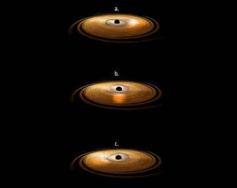 შავი ხვრელის მიერ დაგრეხილი დრო-სივრცე