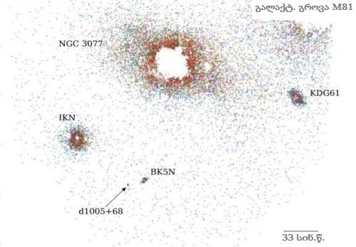 ყველაზე მკრთალი ჯუჯა გალაქტიკა